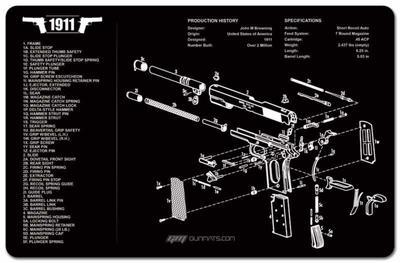Gun Mats Gun Gear Usa Blog